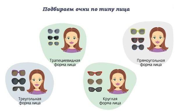 Как подобрать очки на трапециевидное лицо?