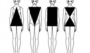 А какая у вас фигура?