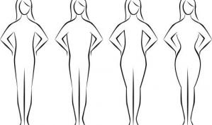 Типы мужских и женских фигур