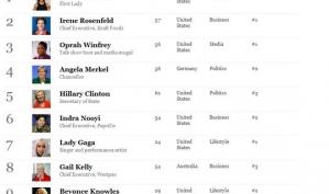 Леди Гага почти такая же влиятельная, как Мишель Обама