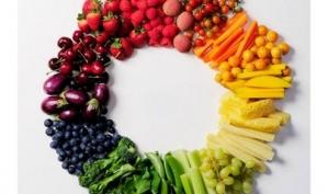 Пищевые часы нашего организма